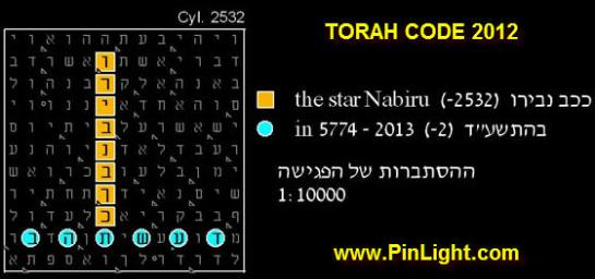 Torah code for Nibiru